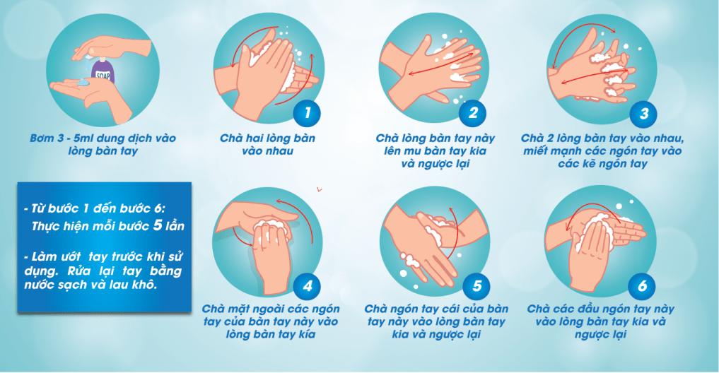 Quy trình rửa tay 6 bước của Bộ Y tế khuyến cáo