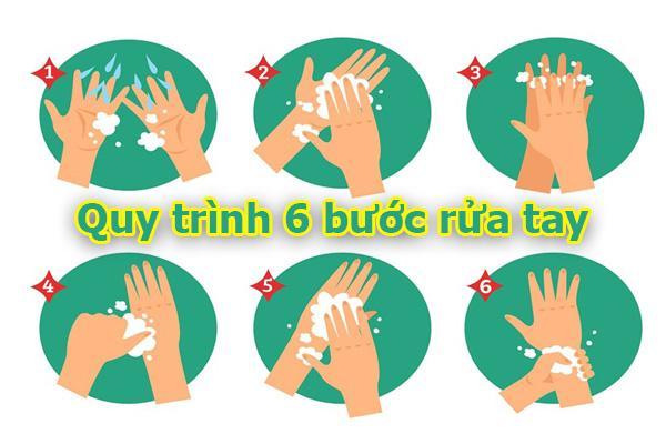 Quy trình 6 bước rửa tay sát khuẩn phòng chống covid-19